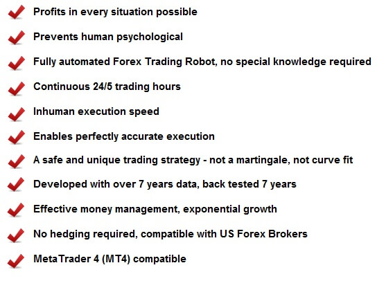FX Robot Advantages